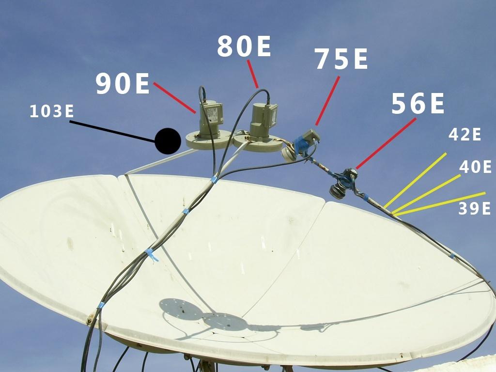 поле покоящихся проверка головки спутниковой антенны атрибут