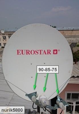Новости Триколор-Сибирь с позиции 56Е - Форум абонентов Viasat