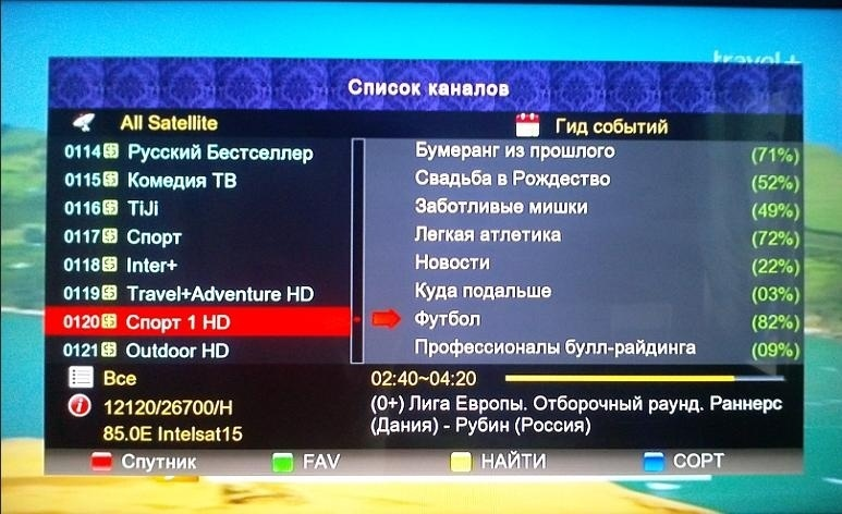 Коды К Порноканалам Спутникового Тв