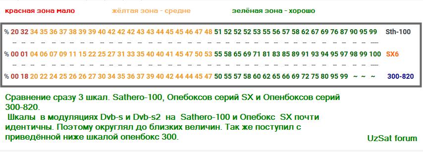 сатхеро 100+ sx6 + опенбокс 820++.jpg